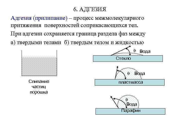 Обзор адгезионной грунтовки