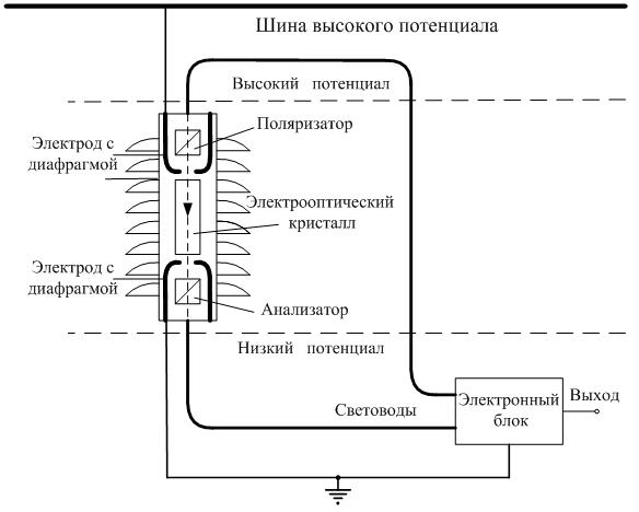 схемы электрические. типы схем