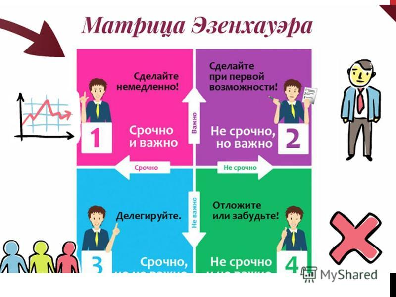 Тайм-менеджмент - что это такое » навыки управления временем