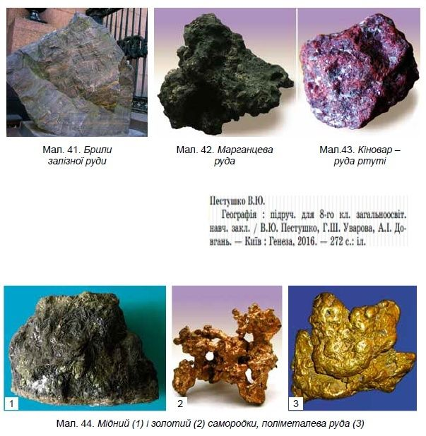 Что такое полезные ископаемые? - other