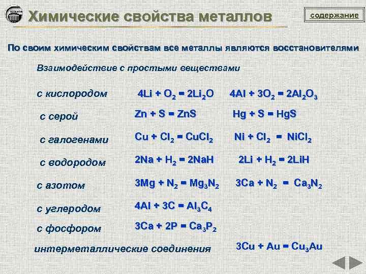 Полный список металлов, известных науке