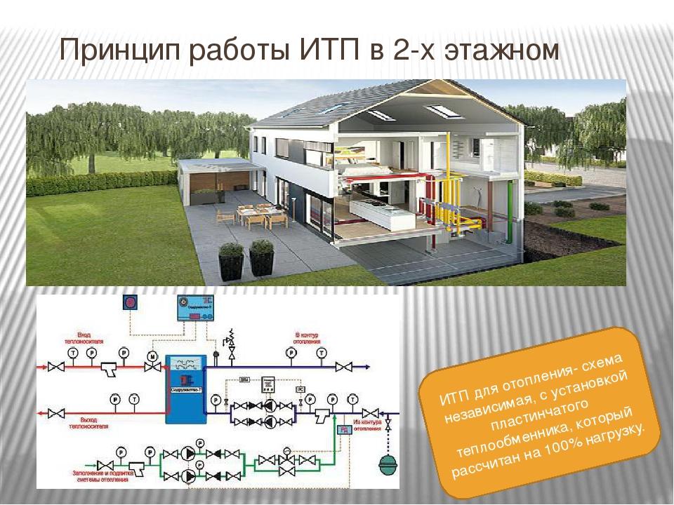 Индивидуальный тепловой пункт для многоквартирного дома: схемы и решения