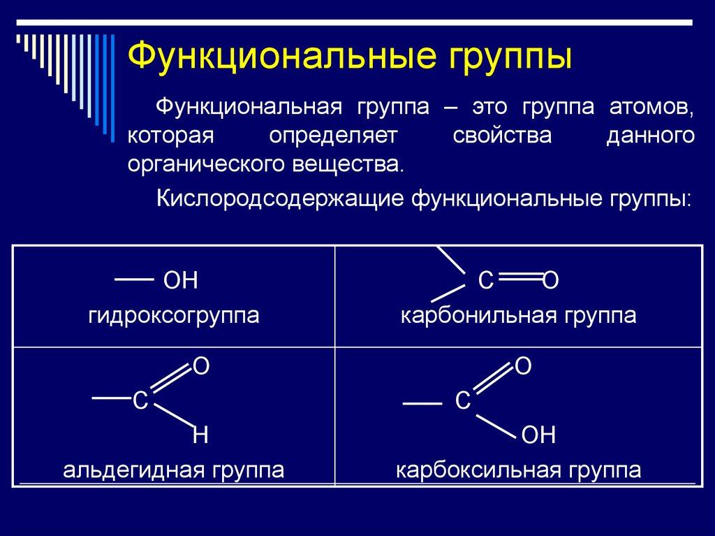 2.1 классификация органических соединений по природе функциональной группы и по строению углеродного скелета