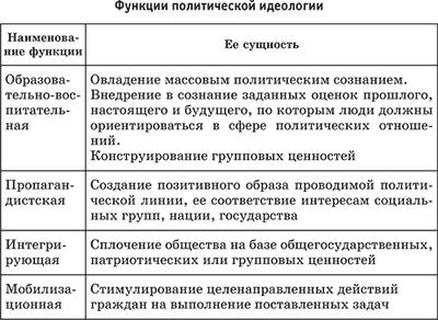 Экономическая либерализация - economic liberalization - qwe.wiki