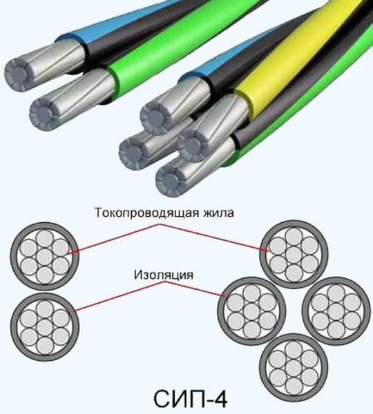Провод сип 2х16: технические характеристики, мощность, диаметр