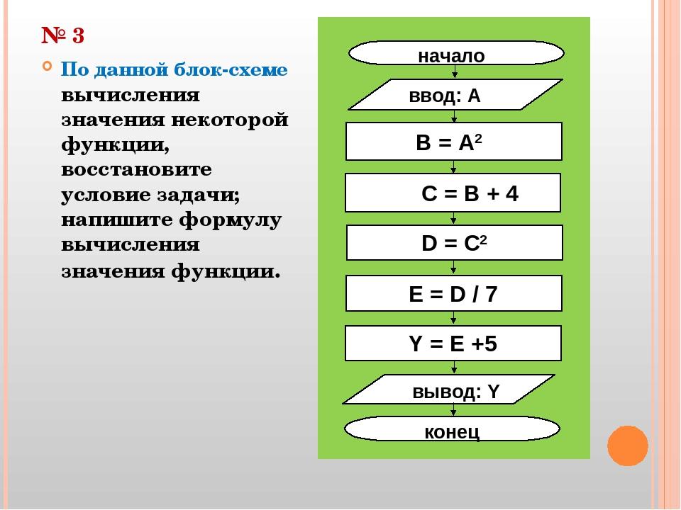 Линейные алгоритмы - схема, структура и вычисление