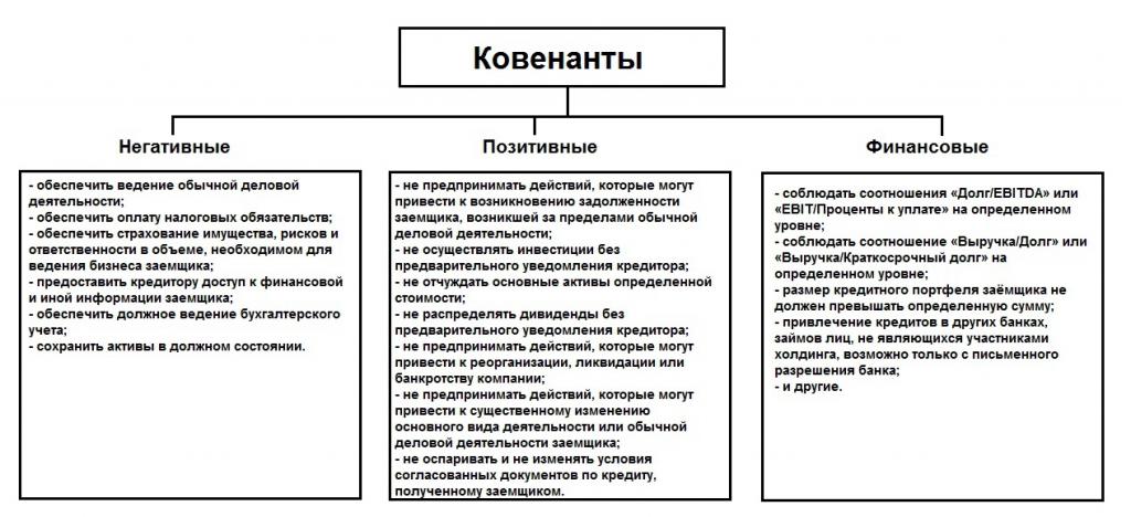 Национальный ковенант — википедия. что такое национальный ковенант