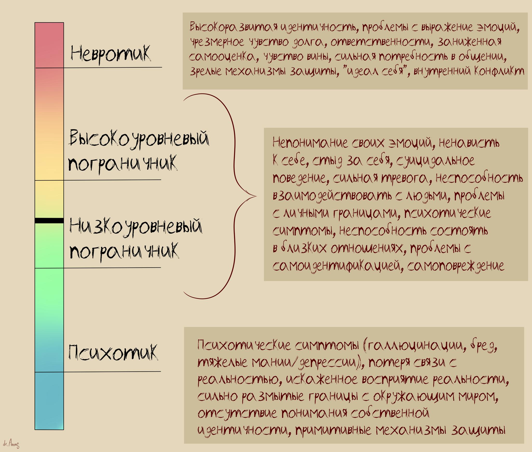 Шизоидный тип личности: что это значит на самом деле?