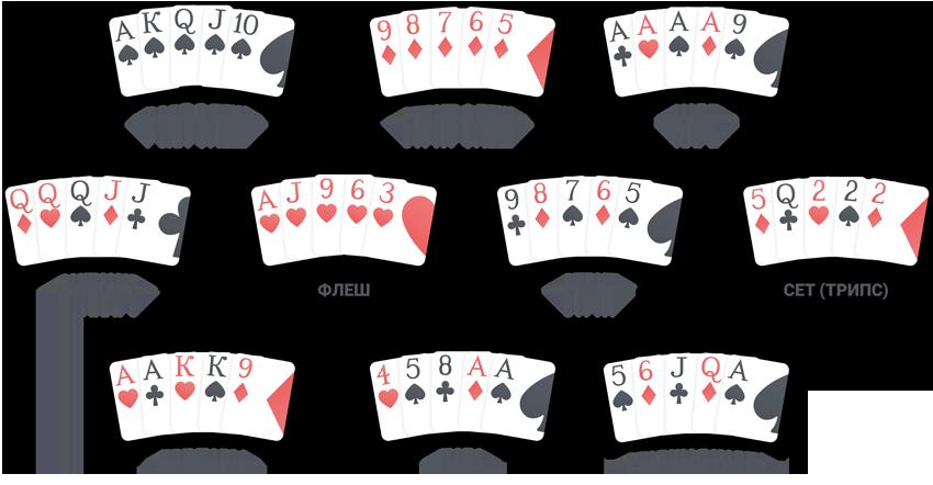 Стрит в покере. описание комбинации и советы