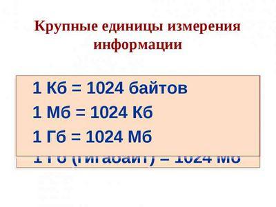 Что такое килобайт, мегабайт, гигабайт