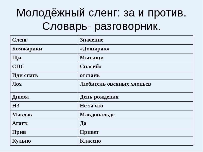 Trouble (перевод на русский)