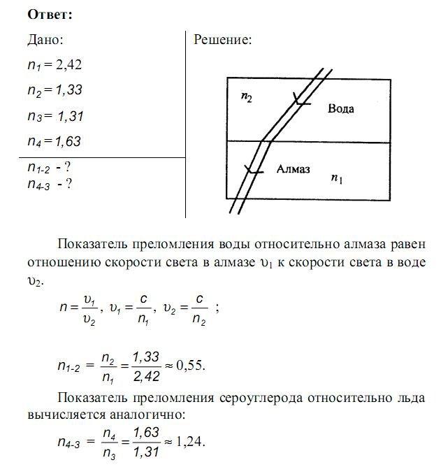 Закон преломления света – формула закона снеллиуса