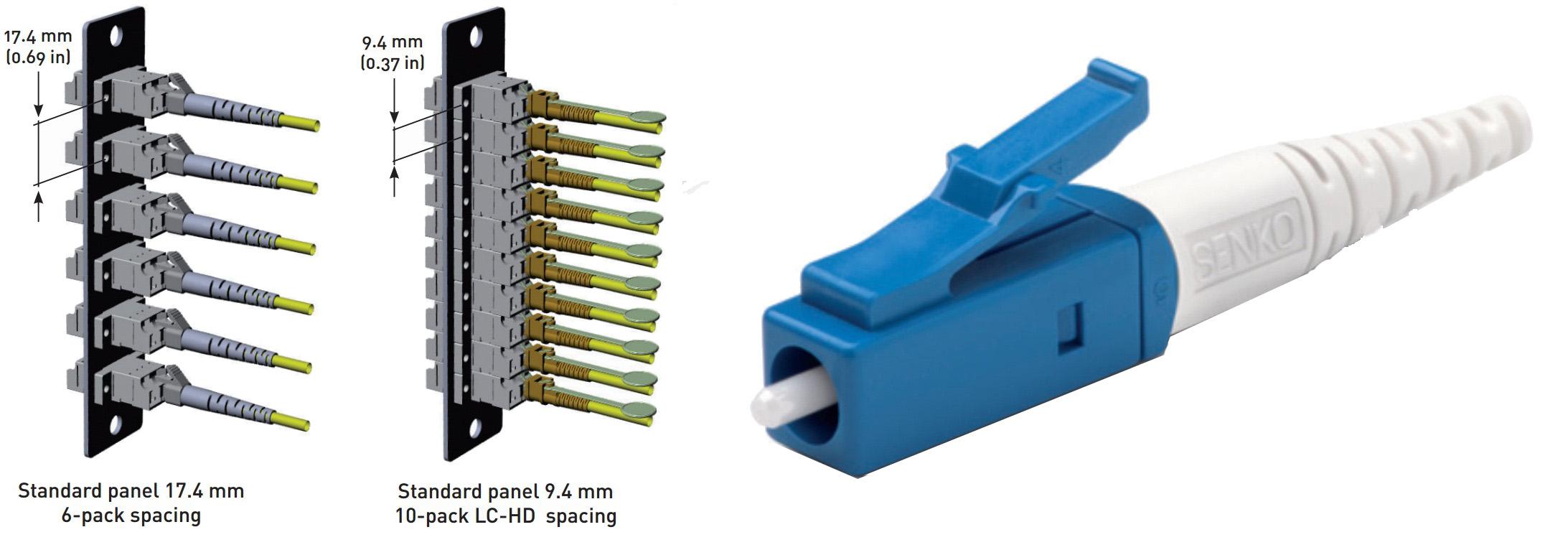 Что такое коннектор и какие бывают типы коннекторов