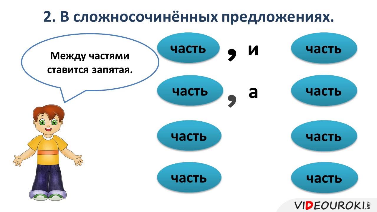 Служебные части речи в русском языке – таблица с примерами