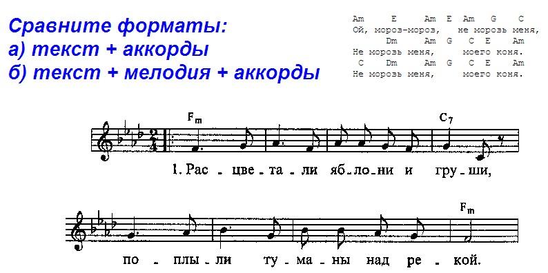 Что такое григорианский хорал? история григорианского песнопения