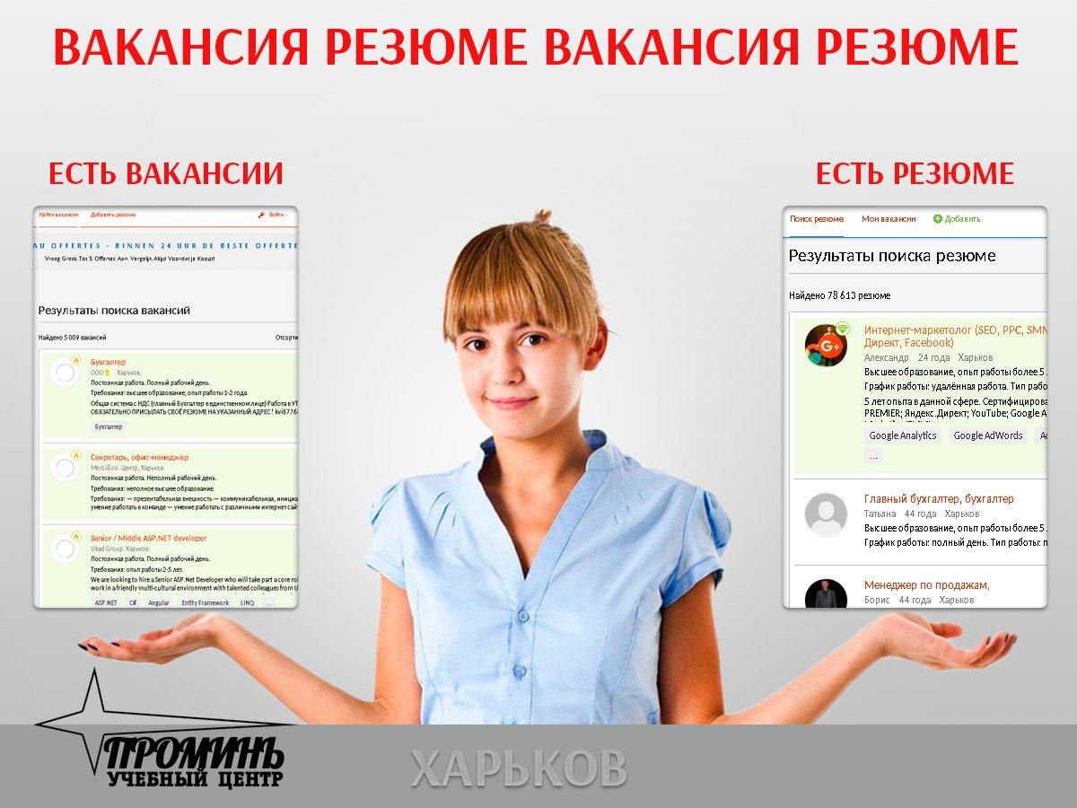 Что скрывается за красивыми словами ‒ учись читать вакансии правильно   городработ.ру