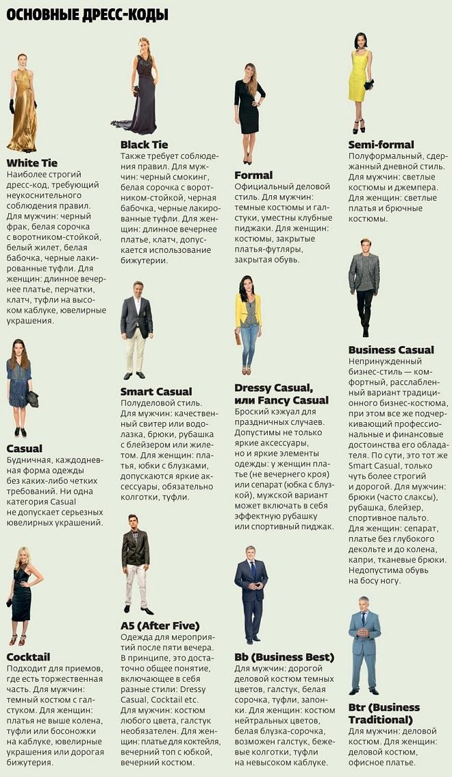 Dress code. что надеть, чтобы соответствовать