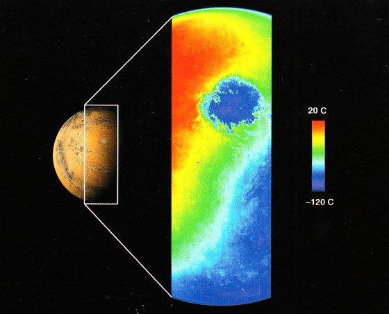 Планета марс - описание и характеристики
