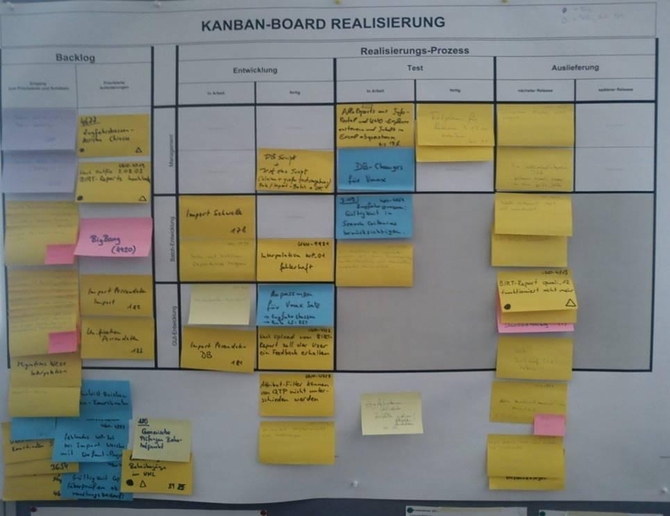 Разбираемся в scrum и kanban | медиа нетологии: университет интернет-профессий