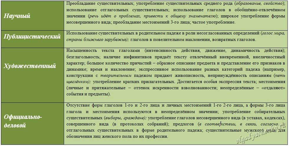 Пример тезисного плана текста по литературе