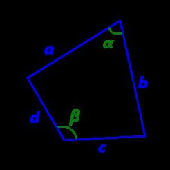 Что такое периметр и площадь - topkin | 2020