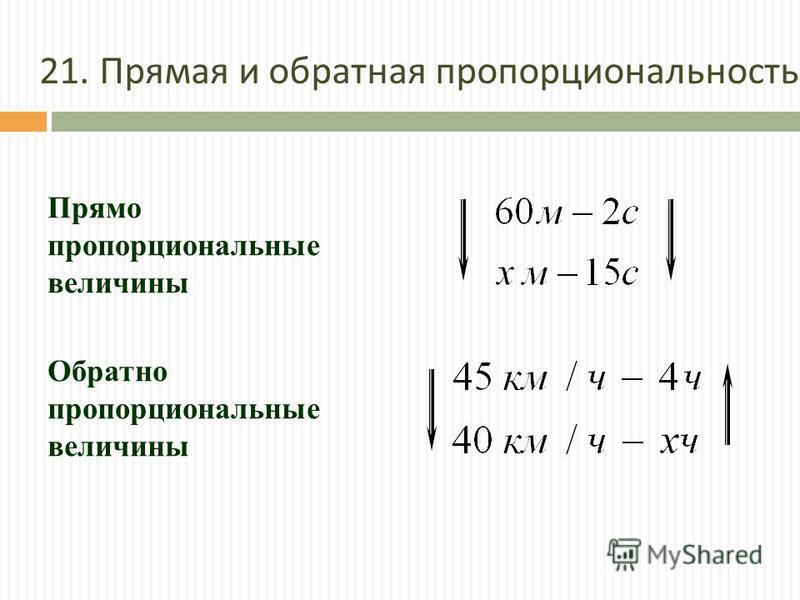 Что такое пропорция