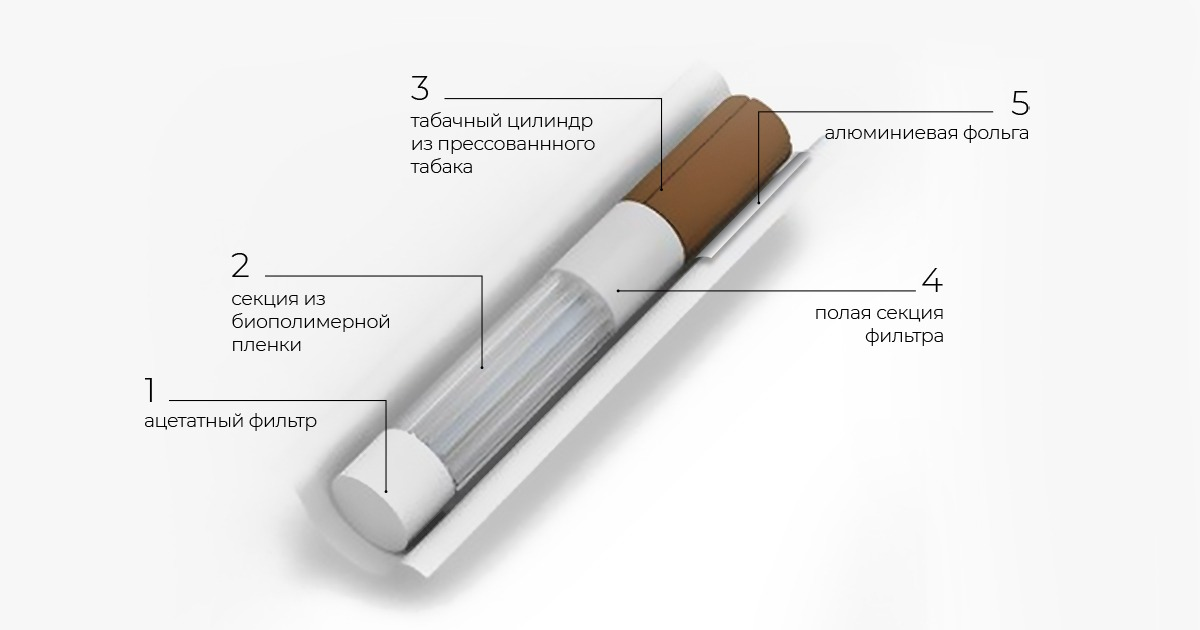 Стики heets: вкусы, цвета и разновидности, которые раскрывают настоящий вкус табака