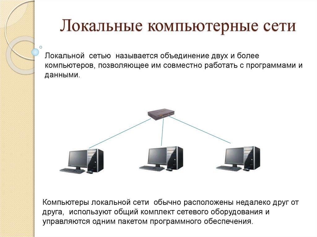 Локальная вычислительная сеть