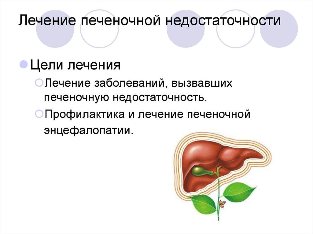 Печеночная недостаточность, что это? симптомы и лечение