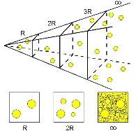 Фотометрический парадокс - вики