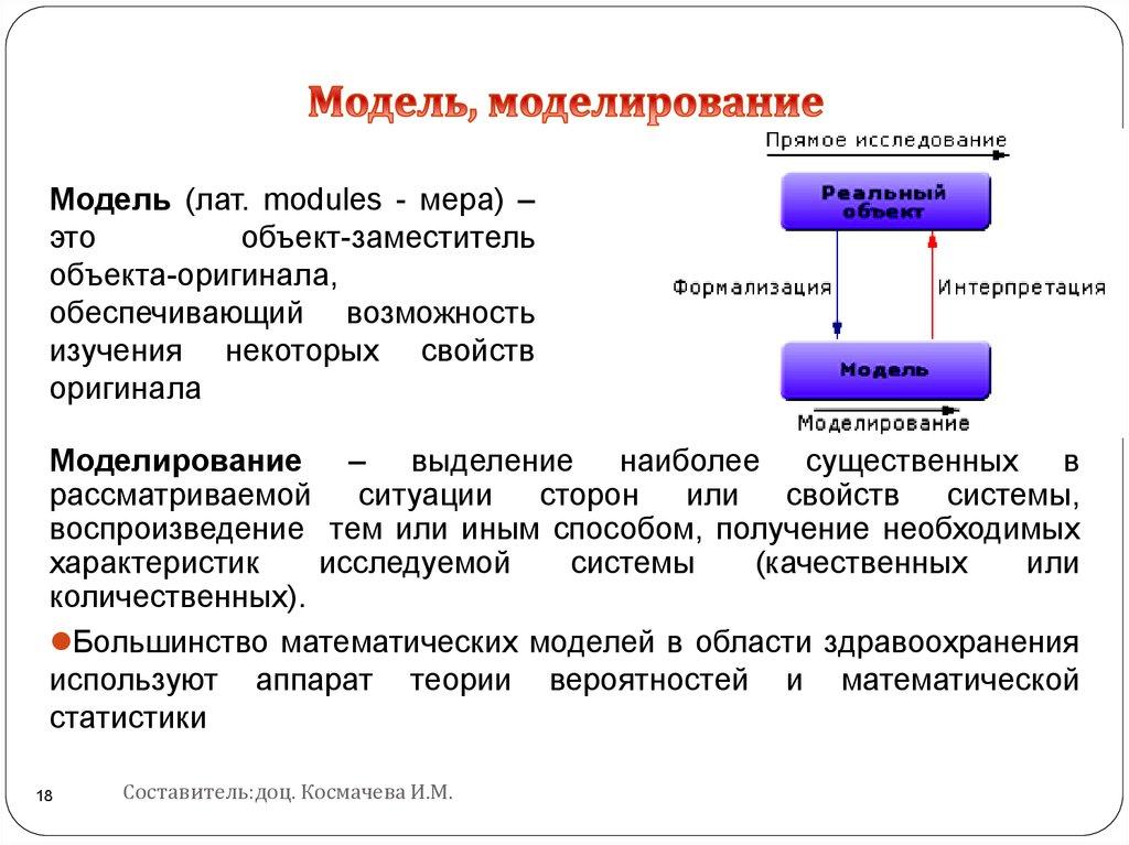 Моделирование в информатике - это что такое? виды и этапы моделирования
