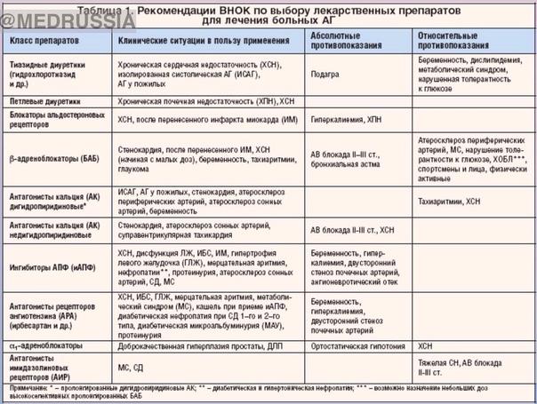 Астенозооспермия – болезнь или нет?