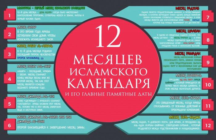 Перевод величин:    сидерический месяц   → синодический месяц  , астрономические единицы