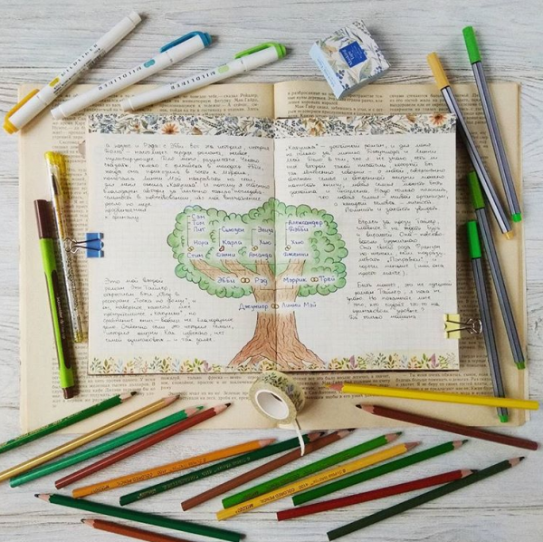 Читательский дневник для школьника - что это и зачем?