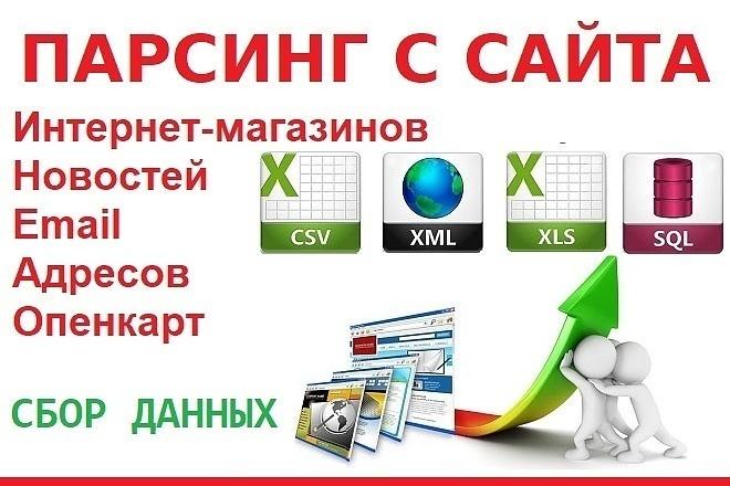 Как (и зачем) бесплатно парсить ключи и объявления конкурентов из яндекс.директ и google ads / блог компании click.ru / хабр