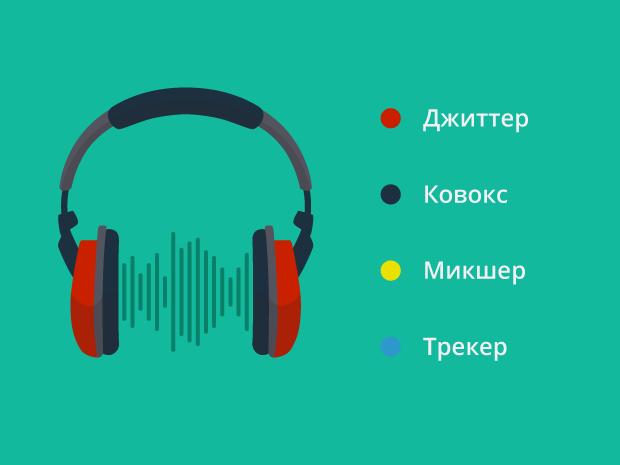словарь: монтаж