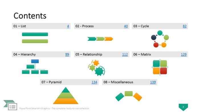 Как вставить smartart в ms word, иерархии, циклы, рисунки, smartart с несколькими изображениями