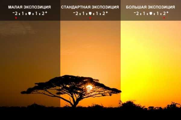 Экспозиция. часть 1. параметры экспозиции / съёмка для начинающих / уроки фотографии