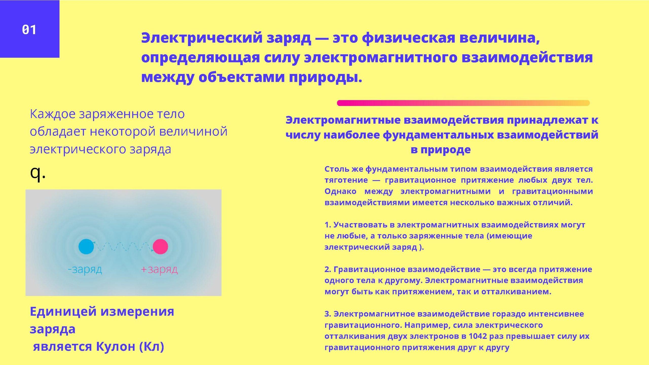 Электрический заряд — википедия