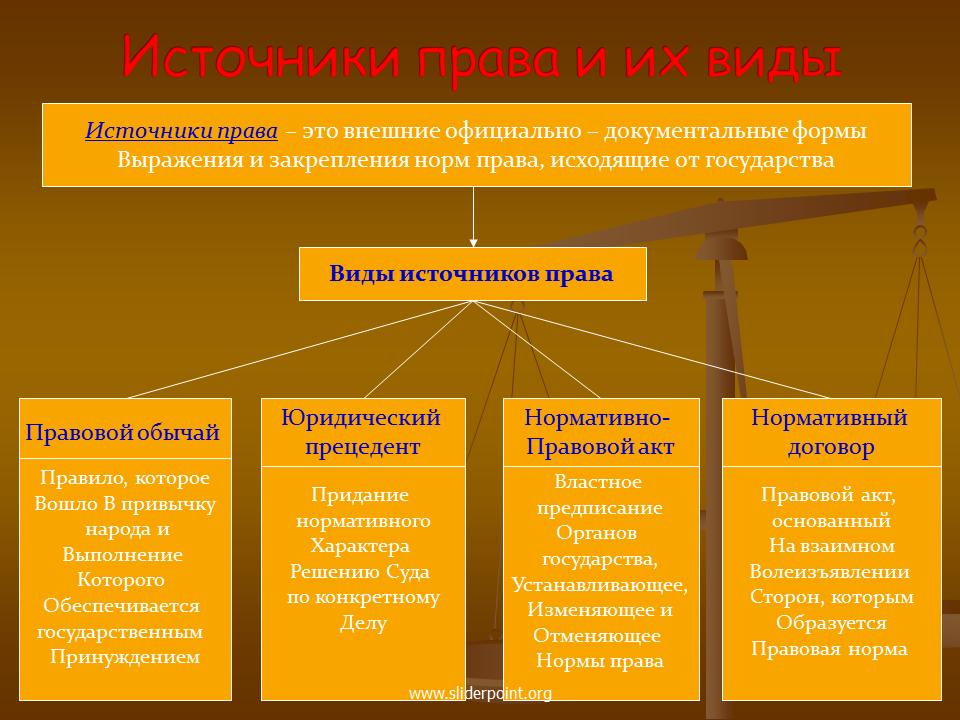 Примеры нормативно правовых актов с пояснениями