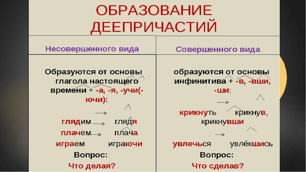 Мейнстрим что это? граница между мейнстримом и андеграундом? + примеры мейнстрима (не в музыке и искусстве)