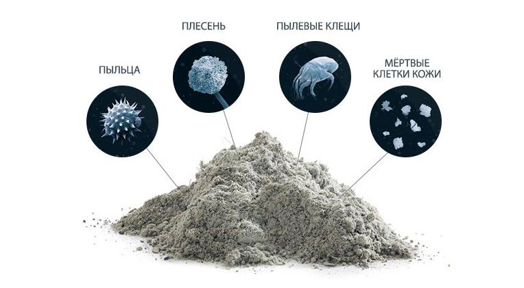 Пыль — википедия. что такое пыль