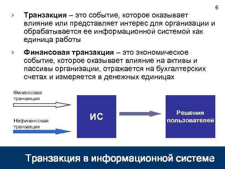 Транзакции и механизмы их контроля
