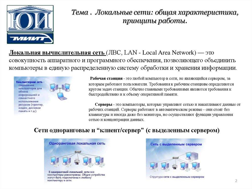 Сеть (организация)