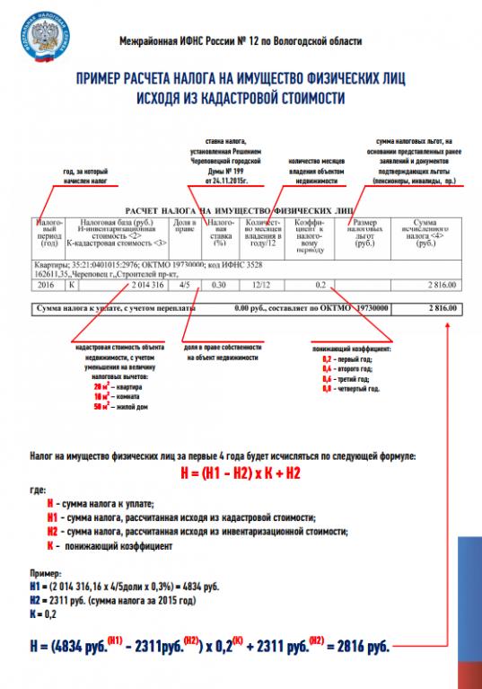 Как рассчитать налог на имущество физических лиц?