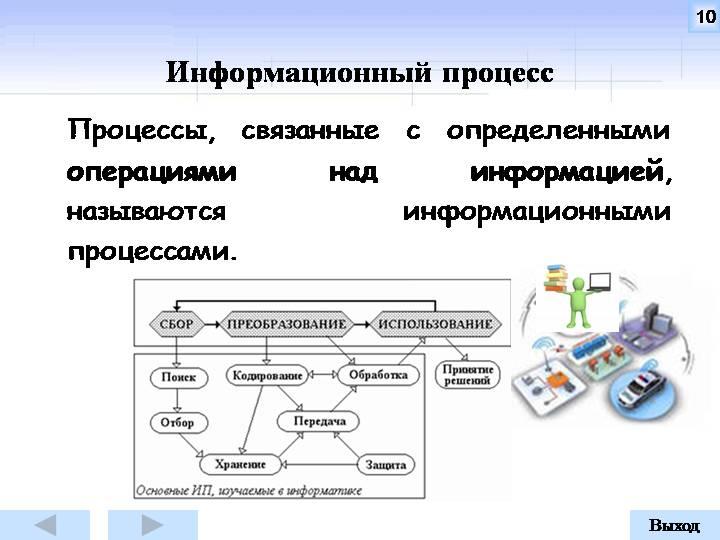 Глава 1 — введение в информатику