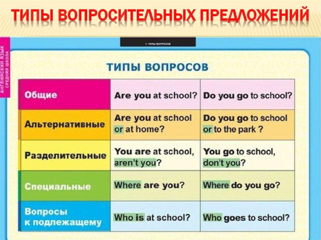 Значение слова «такой» в 10 онлайн словарях даль, ожегов, ефремова и др. - glosum.ru