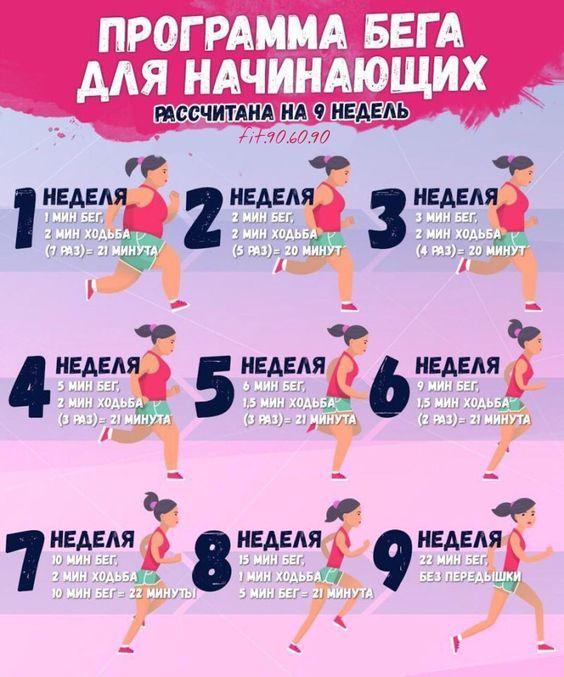 10 причин заняться высокоинтенсивными интервальными тренировками