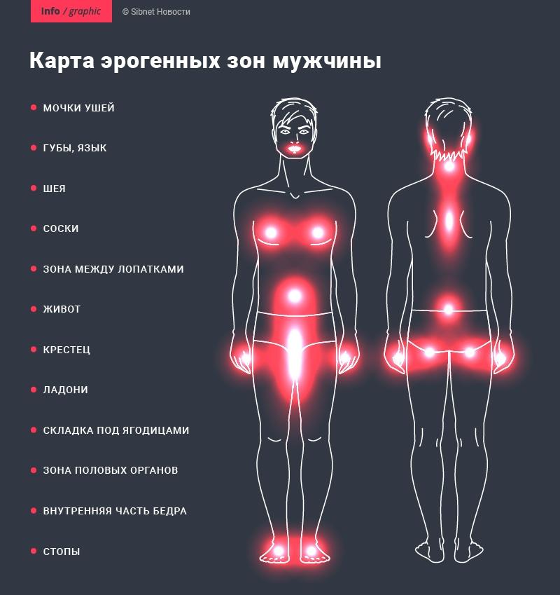 7 эрогенных зон женщин, о которых они сами не знали | lisa.ru