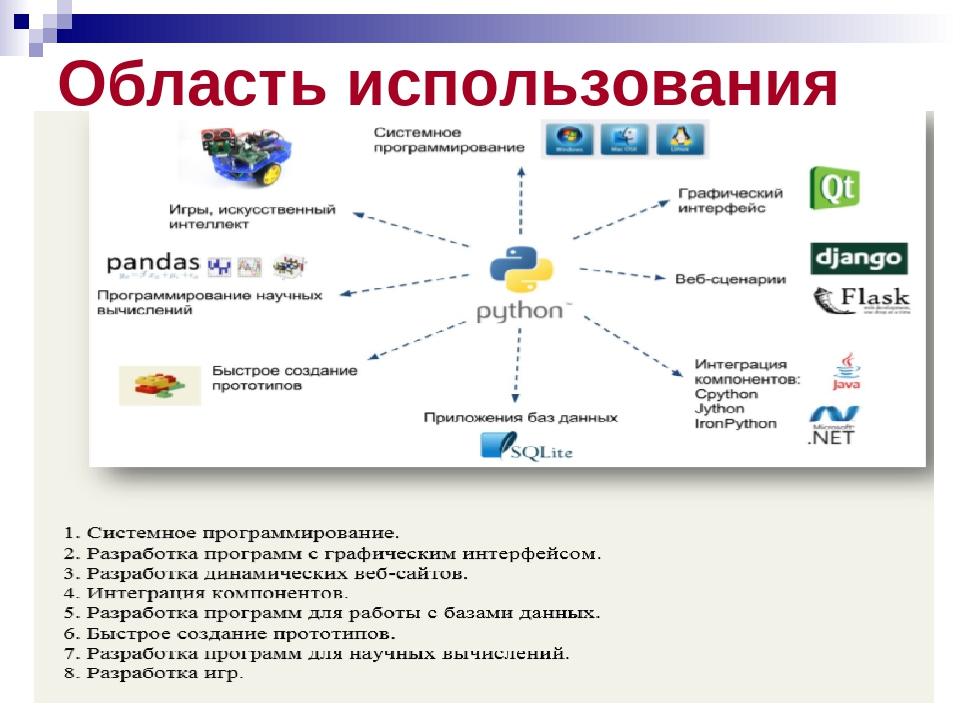 Python - обзор и установка популярного языка программирования